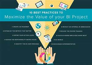 10 Best Practices to Maximize the Value of your BI Project
