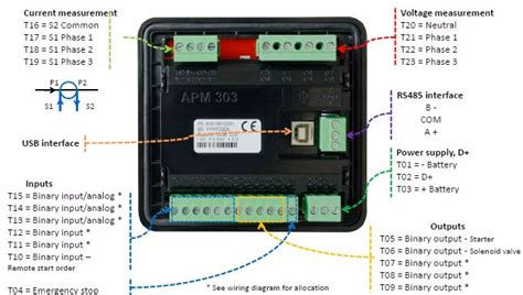 sdmo apm digital control panel retrofit kit
