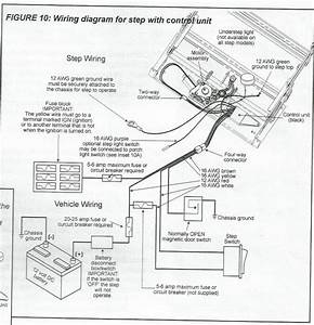 Excellent Kwikee Electric Step Wiring Diagram Kwikee