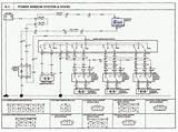 Kia Carnival 2000 Wiring Diagram