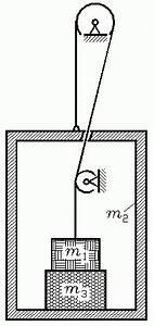 Seilkraft Berechnen : schnittprinzip ~ Themetempest.com Abrechnung