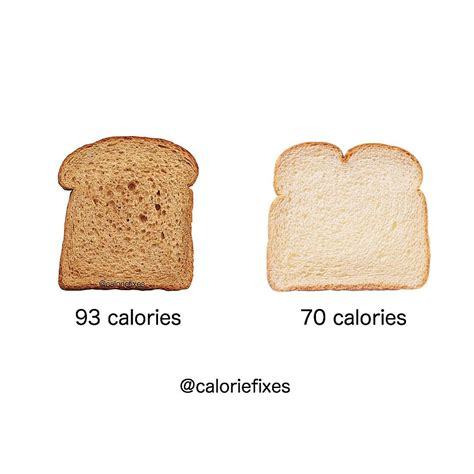 Whole Wheat White Bread Calories