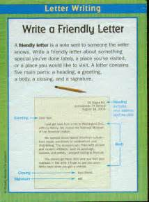 Writing Friendly Letter Format