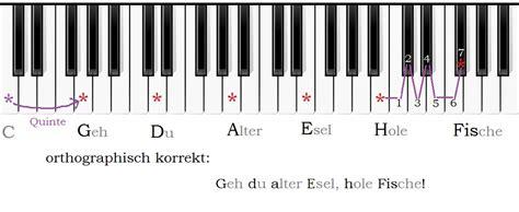 Aktuelle magazine über klaviertastatur lesen und zahlreiche weitere magazine auf yumpu.com entdecken. Der Quintenzirkel auf der Klaviertastatur - Der ...