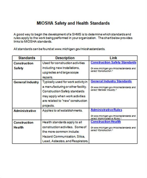 Monthly Health And Safety Report Template by Monthly Health And Safety Report Template 28 Images