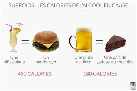 les desserts les moins caloriques vin chagne whisky quels sont les alcools les moins caloriques
