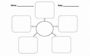 A Sample Of Graphic Organizers Used