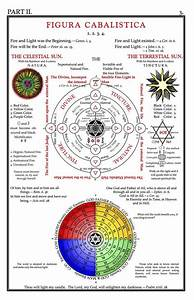 Occult  The O U0026 39 Jays And Symbols On Pinterest