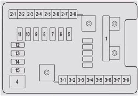 Acura Mdx Fuse Box Diagram Auto Genius