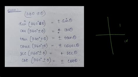 allied angles formula  trigonometry saitech informatics