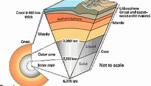 Lithosphere Rocky Planets - Pics about space