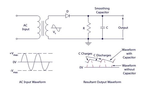 wave rectifier circuit  diagram learn operation