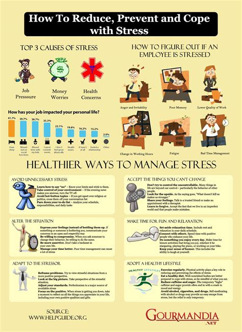 Everyday Stress How To Reduce, Prevent & Cope With It