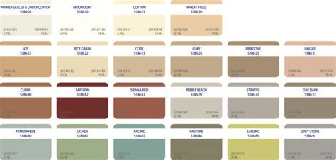 rona paint colors chart discover rona eco s new ecological paints ronamag