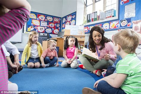 social interaction activities for preschoolers children whose parents go out to work develop faster than 846