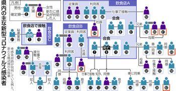 福井 県 コロナ ウイルス 最新