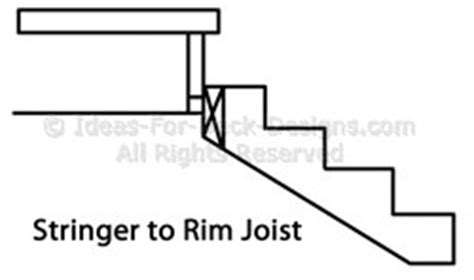 floor joist blocking requirements attaching stairs to a deck methods and tips
