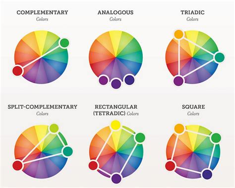 color wheel scheme how to choose the wedding colours