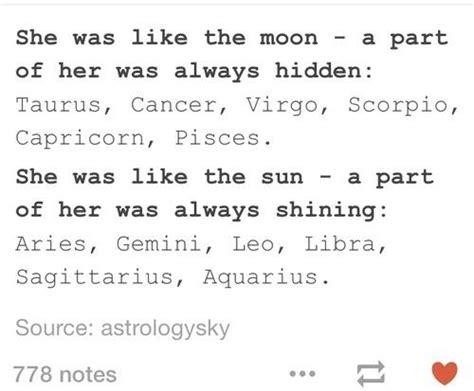 Pin By Pasteldanny On Zodiac