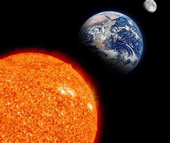 Sun Earth Moon Science A Z Earth Moon Sun Grades K 2 Science Unit