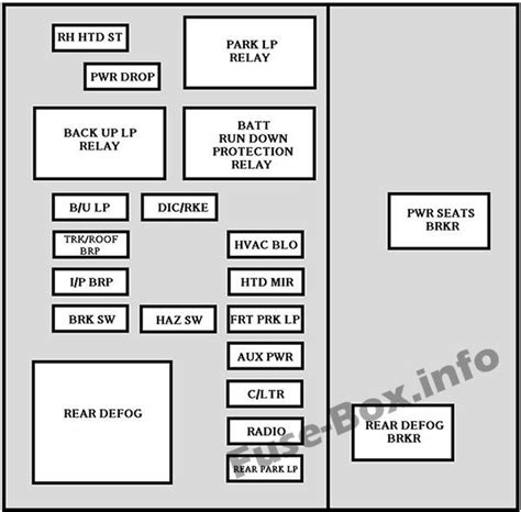 2002 Chevrolet Impala Fuse Box Diagram by Fuse Box Diagram Gt Chevrolet Impala 2000 2005