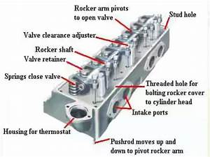 Car Engine Parts And Functions Diagram