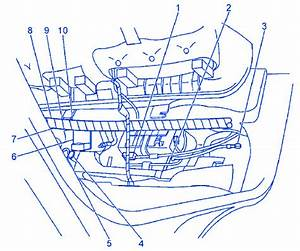 Cadillac Deville 2003 Under Dash Electrical Circuit Wiring Diagram  U00bb Carfusebox
