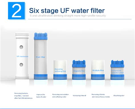 Professional Whole House Water Filter( Ss304 500l/h Remove