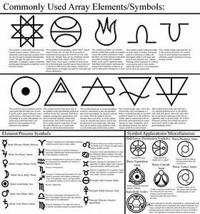 1259 best alchemy images on Pinterest | Abandoned places ...