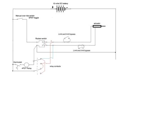 Need Wiring Diagram For Application All