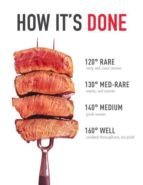 grilling  perfect steak arvc michigan