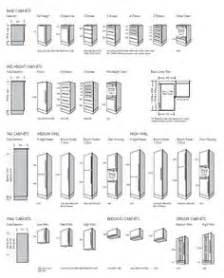 ikea kitchen cabinets sizes ikea kitchen cabinet door sizes rapflava 4505