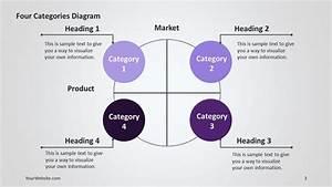 Four Categories Powerpoint Diagram