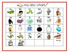 guided reading essentials printable alphabet chart