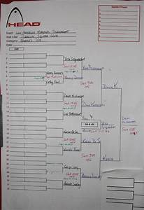 Lee Hanebury Tournament Page