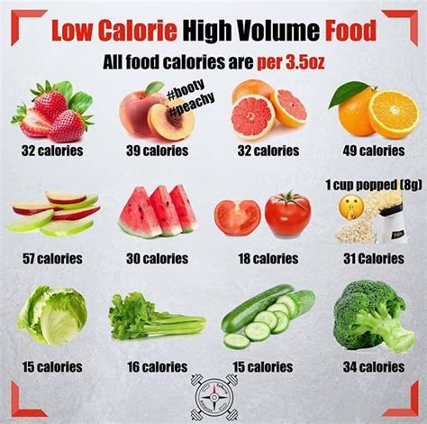 And the whole veggie is so they're a smart way to add filling volume to your meals, which is a proven strategy for weight loss. Pin by Heromuscles.com on https://www.instagram.com/p/Bg3ERtFhRm1/ | Low calorie fruits, Food ...