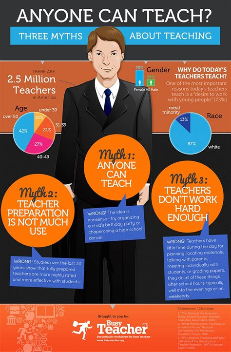 Debunking 3 Myths About Teaching Infographic  Elearning Infographics