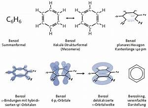 Ionisierungsenergie Wasserstoff Berechnen : chemische formel wikipedia ~ Themetempest.com Abrechnung