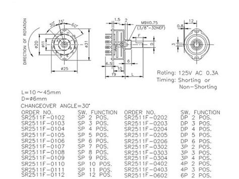 Pole Position Rotary Switch Wiring Diagram