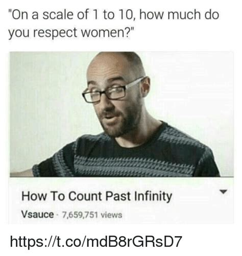 Respect Women Memes - on a scale of 1 to 10 how much do you respect women how to count past infinity vsauce 7659751