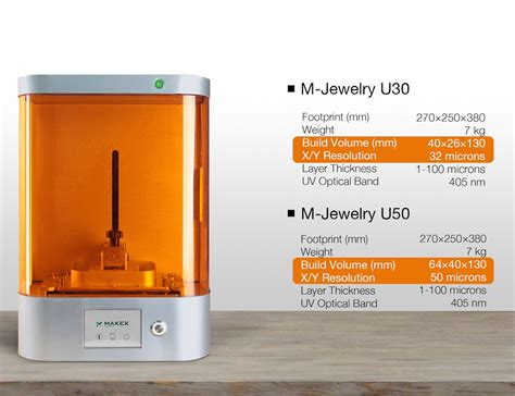 Mjewelry  A Professional Uvled, Wireless Dlp 3d Printer