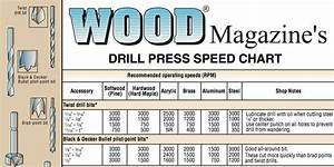 Drill Press Speed Chart Craft Collective