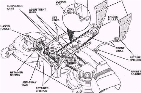 craftsman 50 inch mower deck belt search craftsman tractor model 917273100