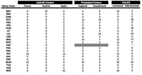 Tally Sheets Election Tally Sheet Template 2 Table Tally Tally Sheet