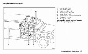 Nissan Nv 1500 Fuse Box Diagram