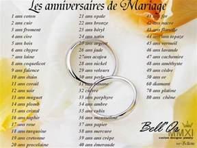 divorce avec contrat de mariage contrat de mariage
