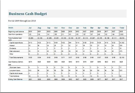 business cash budget template  excel excel templates