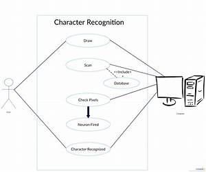 Use Case Diagram For Character Recognition System