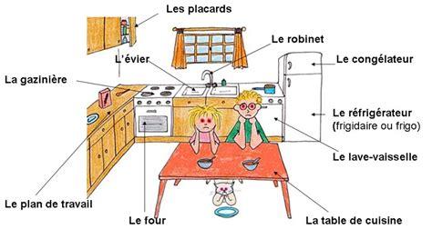 anglais vocabulaire cuisine la cuisine et les ustensiles de cuisine meilleures idées