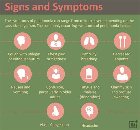 What Is Pneumonia? Types, Causes, Diagnosis And Treatment. Trade Signs Of Stroke. Rating Scale Signs. Ischemic Electrocardiograms Signs. Mca Signs Of Stroke. Props Signs. Shape Signs Of Stroke. Milk Signs. Cxr Signs